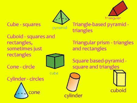 shapes001