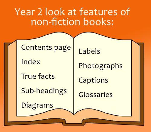 non_fiction001